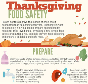 Use these top 10 tips to have a safe Thanksgiving dinner